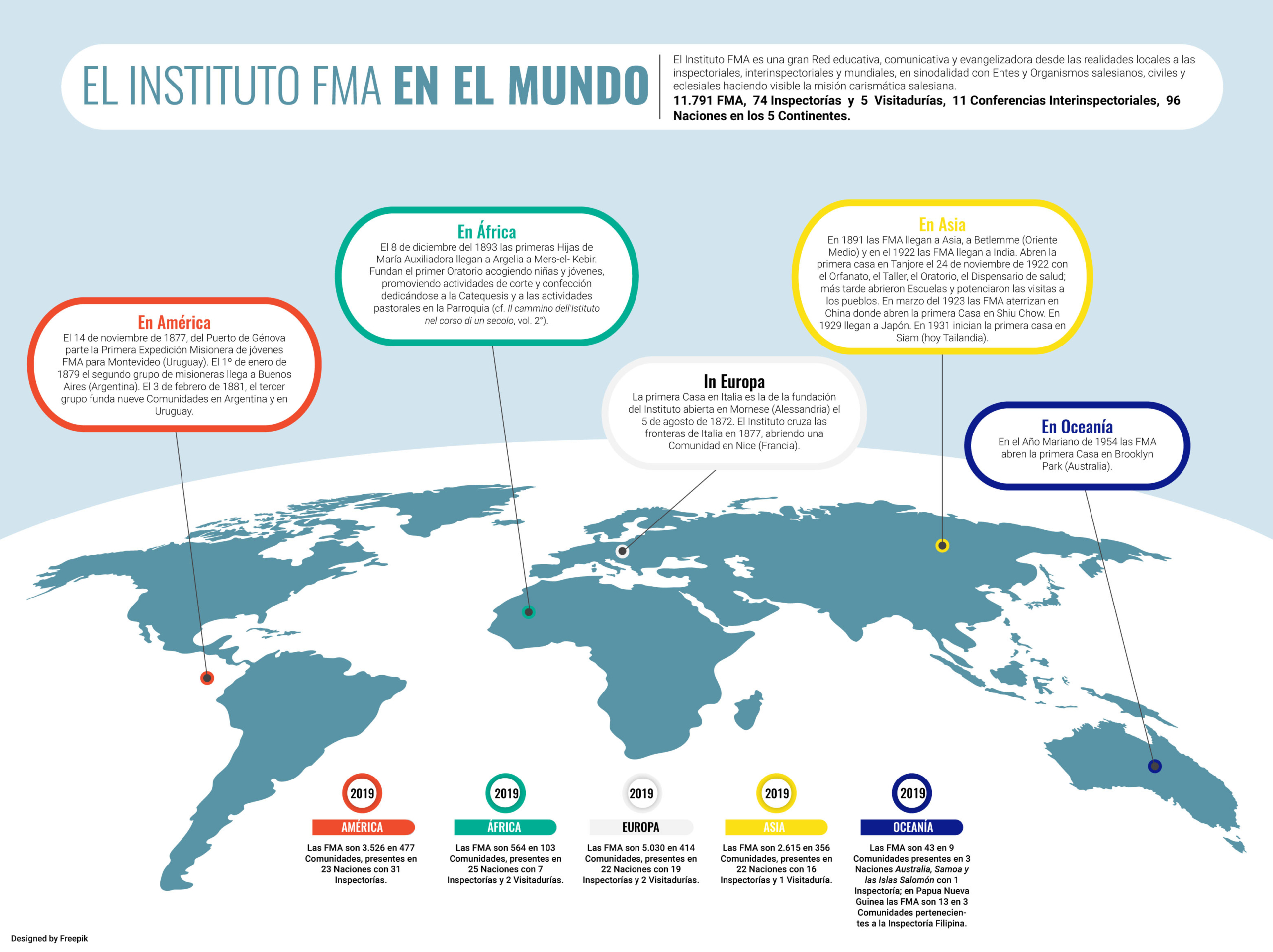 https://salesianas.org/wp-content/uploads/2020/02/el-instituto-fma-en-el-mundo-scaled-2560x1915.jpg
